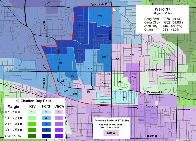 2014 Election - WARD 17 mayor