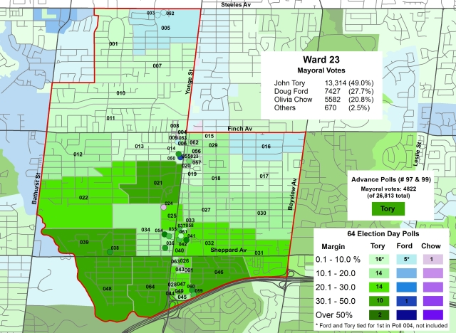 2014 Election - WARD 23 Mayor