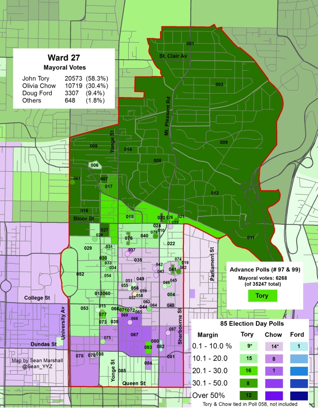 2014 Election - WARD 27 Mayor