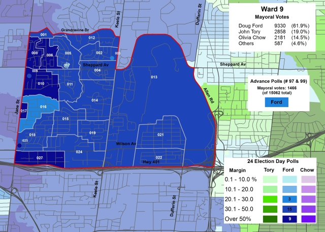 2014 Election - WARD 9 Mayor