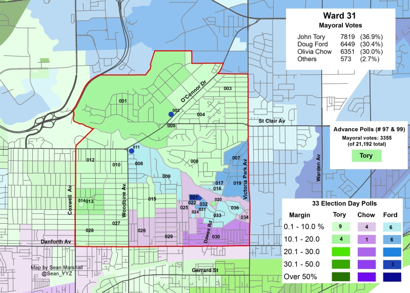 2014 Election - WARD 31 Mayor
