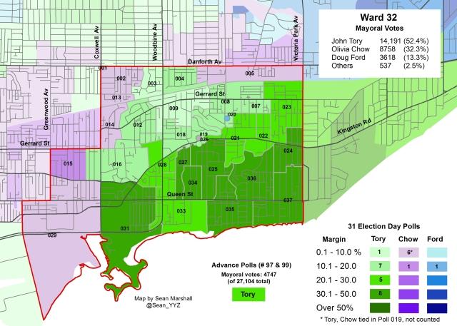 2014 Election - WARD 32 Mayor