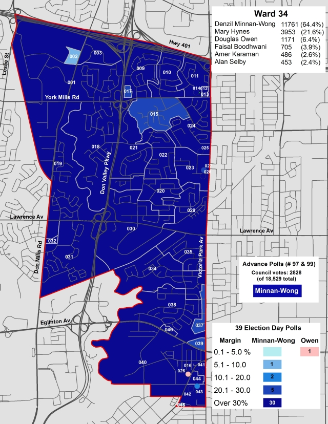 2014 Election - WARD 34 Cllr
