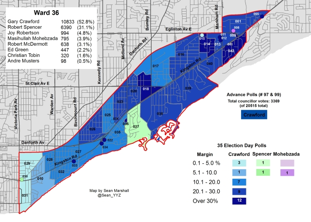 2014 Election - WARD 36 Cllr