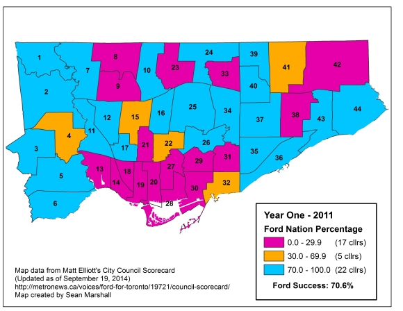 Ford Nation Percentage 2011 HiRes