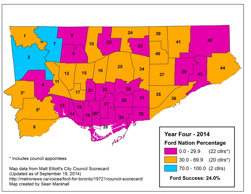 Ford Nation Percentage 2014 HiRes