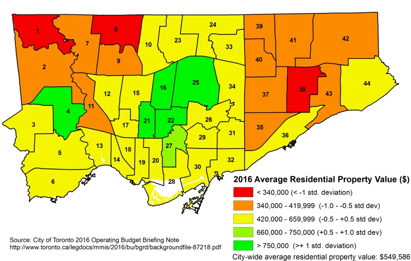 2016 Average Residential Propery Value std deviation