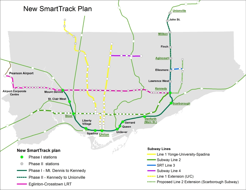 New SmartTrack Plan