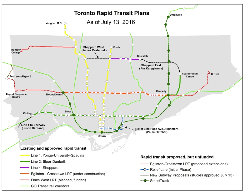 Transit Plan July 2016