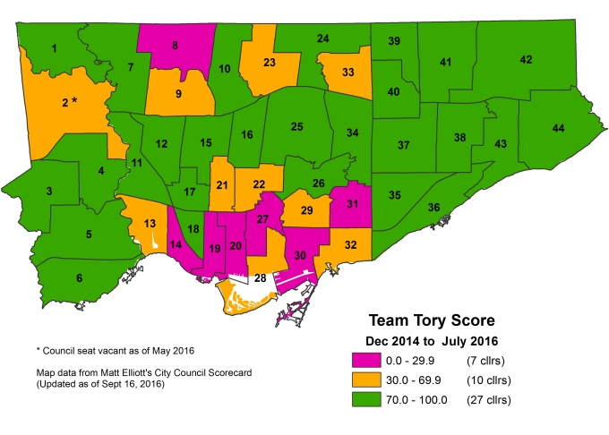 torys-team-score-to-june-2016