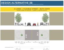 Alternative 3B - Two lanes, flexible street, parking both sides