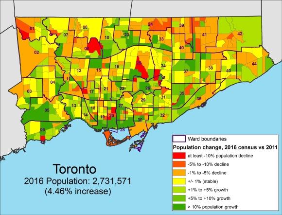 gta-2016-census